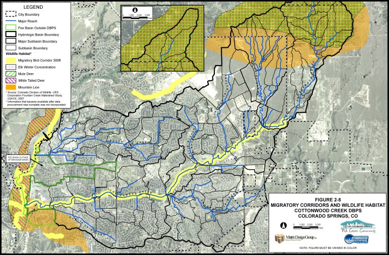 A System Approach to Watershed Planning